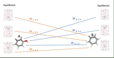 Non-Equilibrium_Switching_NES