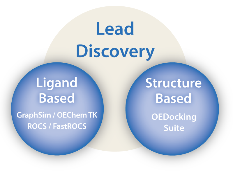 Lead Discovery   Ligand-Based - Structure Based