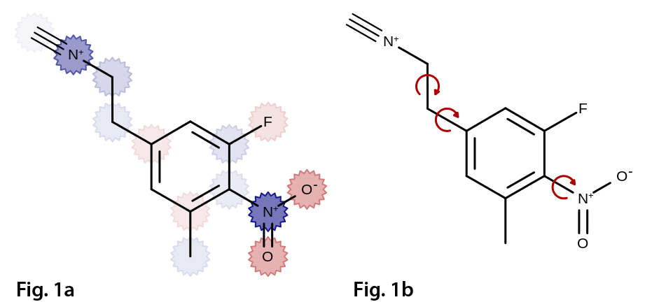 Molecule annotations: (a) visualizing atom partial charges (b) annotating rotatable bonds