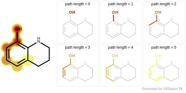 Enumerating path fragments