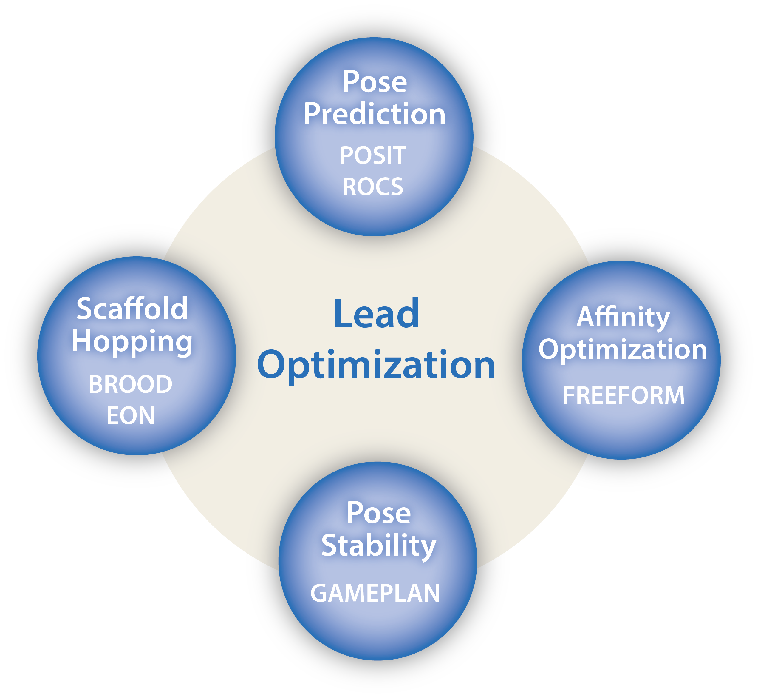 lead-optimization-web-1.png