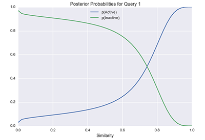 notebooks-bayesian-query.png