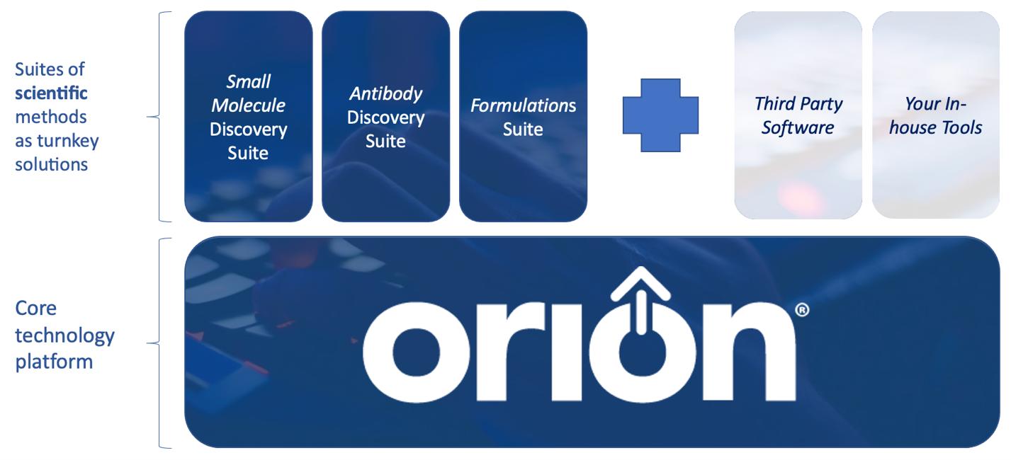 orion-platform-suites