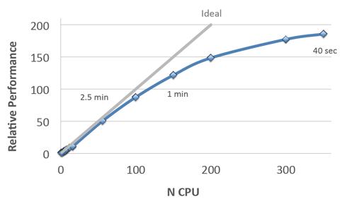 szmap-chart-1.png