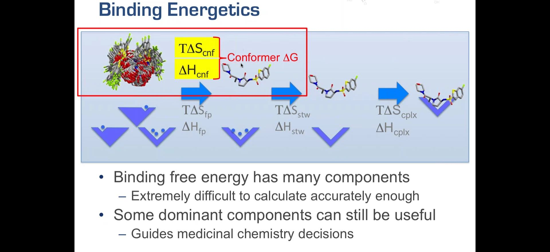 binding-energetics.jpg